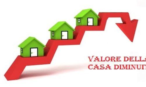 2014: Valore della casa diminuito ed imposte raddoppiate