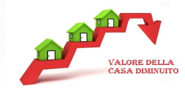 valore-della-casa