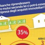 Confronta&Risparmia prestiti e mutui con il programma di corriere.it